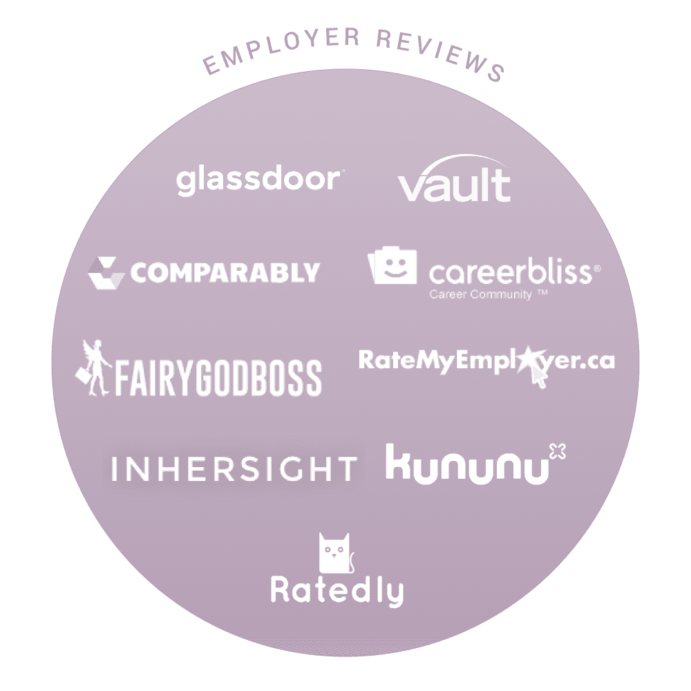 Employer-Reviews