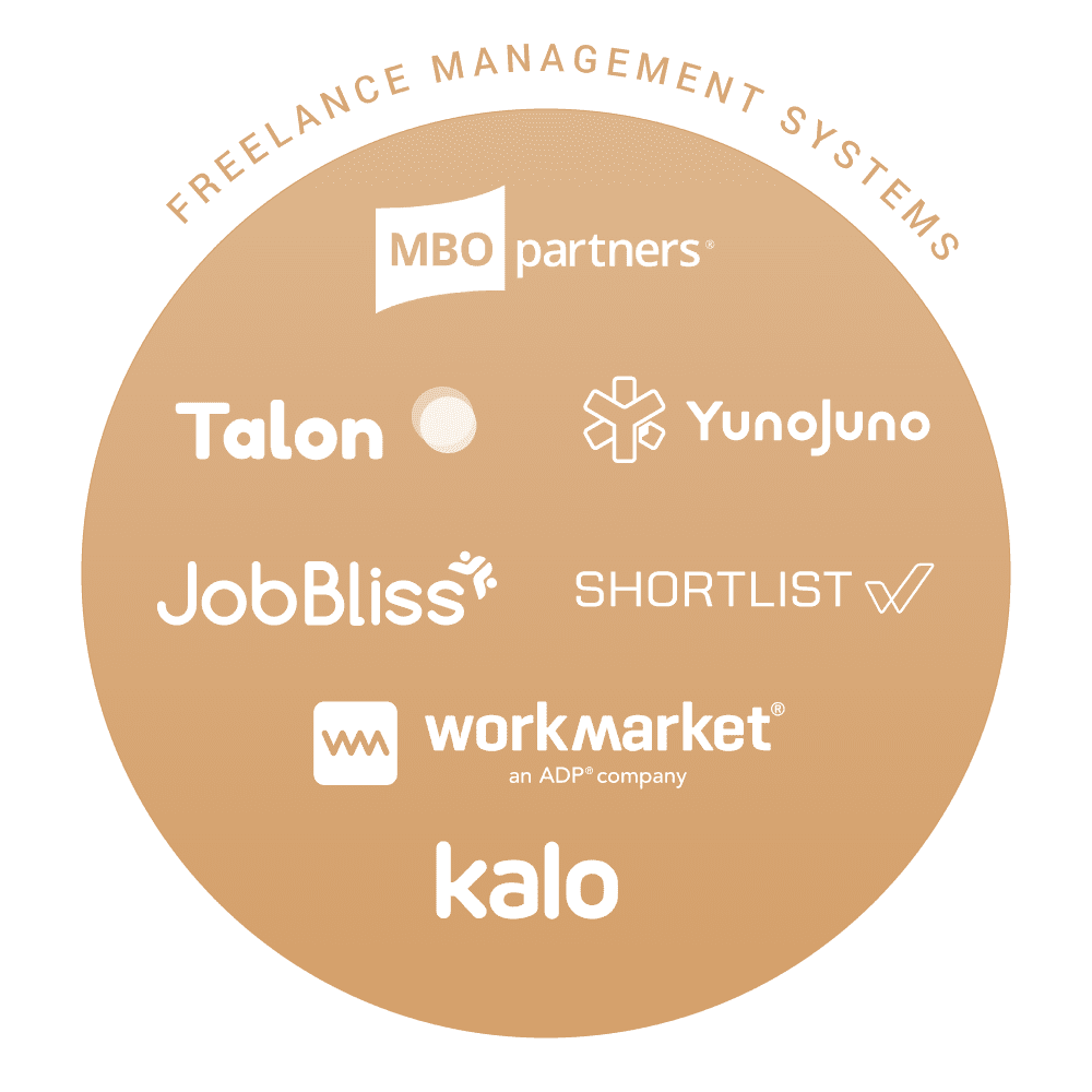 Freelance-Management-Systems