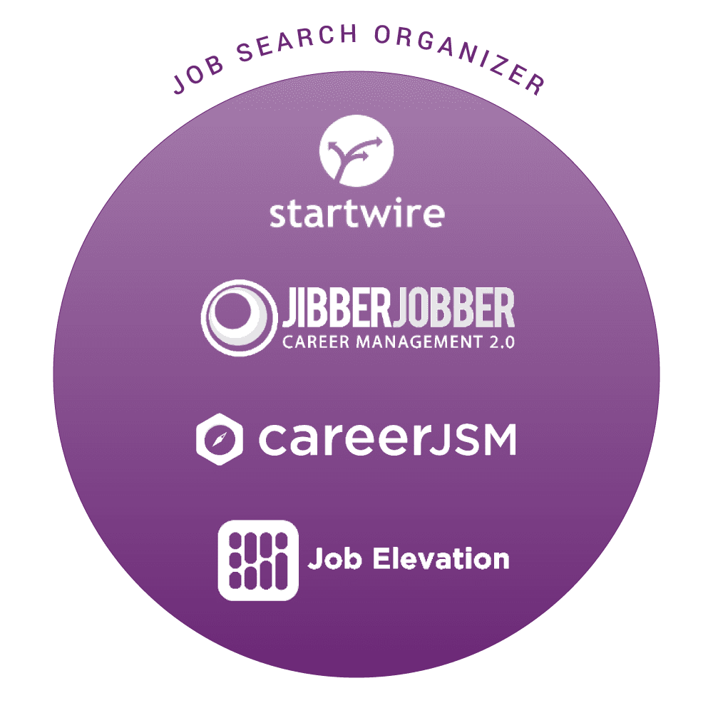 Job-Search-Organizer