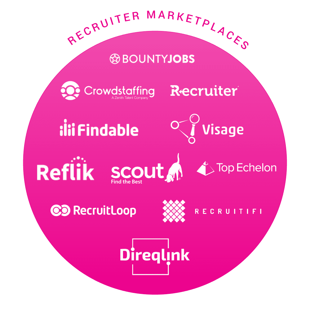 Recruitment-Marketplace